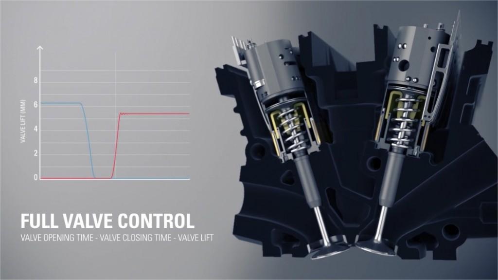 Koenigsegg Releases Video Of Its Advanced Camless Engine - Google Chrome
