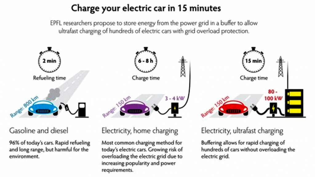 electic-car-charging-station