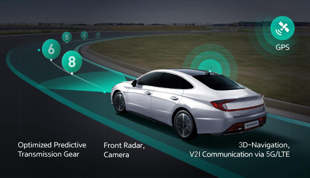 Ενώ οι τεχνολογίες που χρησιμοποιούνται για την αυτόματη αλλαγή σχέσεων εξαρτώνται από τις προτιμήσεις των οδηγών, όπως το Smart Drive Mode